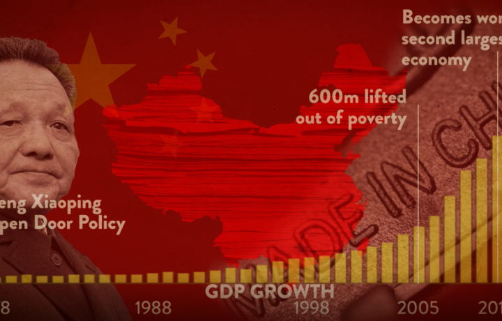 Still from Chinese segregation video showing GDP growth in a graph